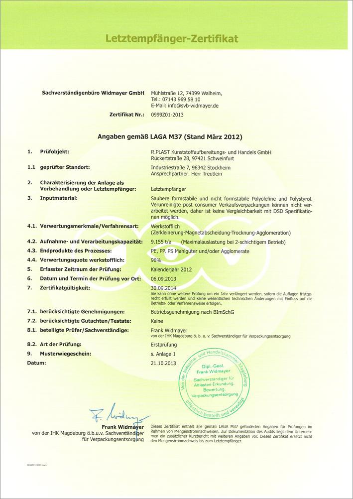 Index Zertifikat